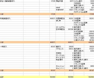 不労所得2015.jpg
